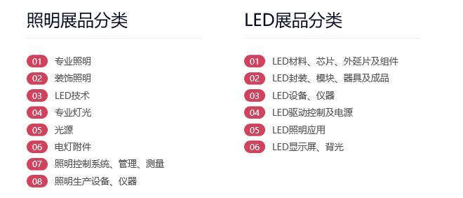 照明产品分类.png
